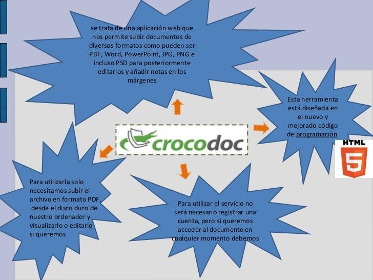 se trata de una aplicación web que nos permite subir documentos de diversos formatos como pueden ser PDF, Word, PowerPoint...