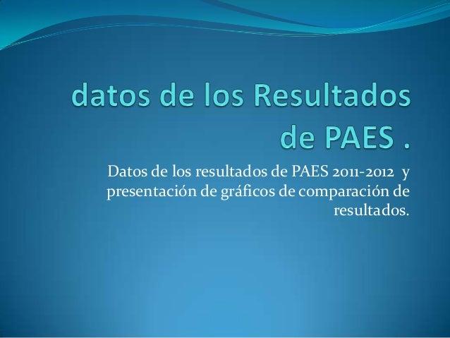Datos de los resultados de PAES 2011-2012 ypresentación de gráficos de comparación de                                resul...