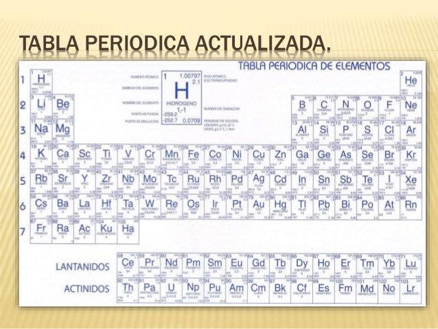 presentacion de la tabla periodica...