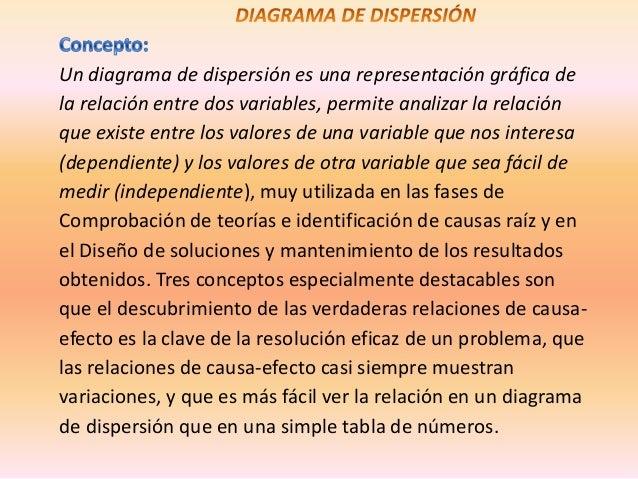 Un diagrama de dispersión es una representación gráfica dela relación entre dos variables, permite analizar la relaciónque...