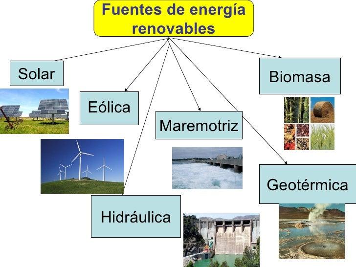 10 tipos de energia: