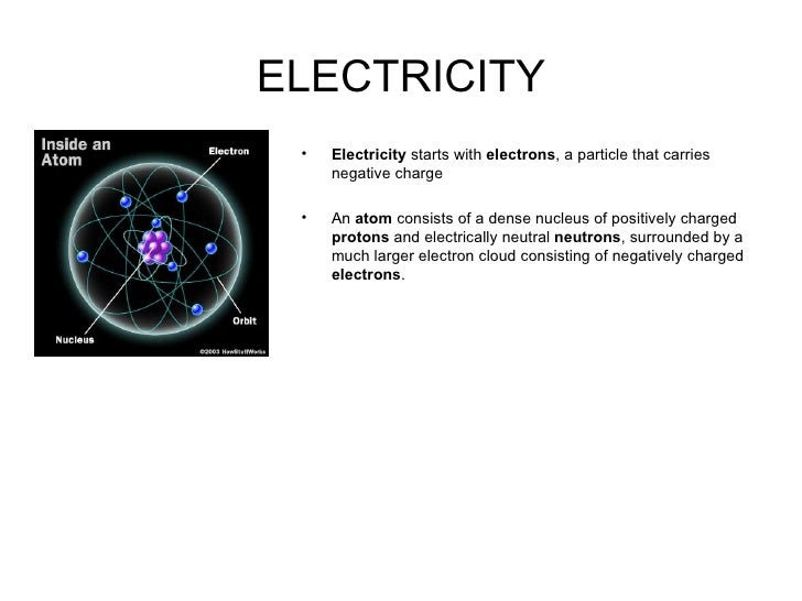 ELECTRICITY <ul><li>Electricity  starts with  electrons , a particle that carries negative charge </li></ul><ul><li>An  at...