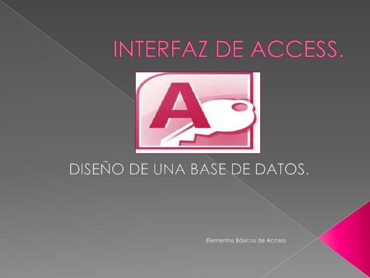Presentación elementos básicos access