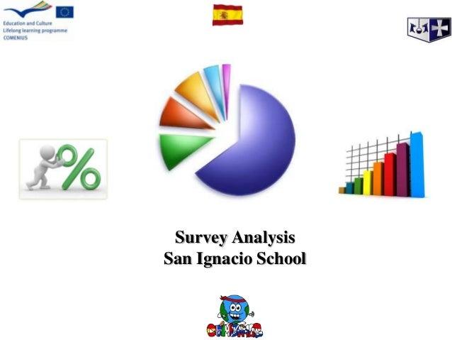 Survey AnalysisSan Ignacio School