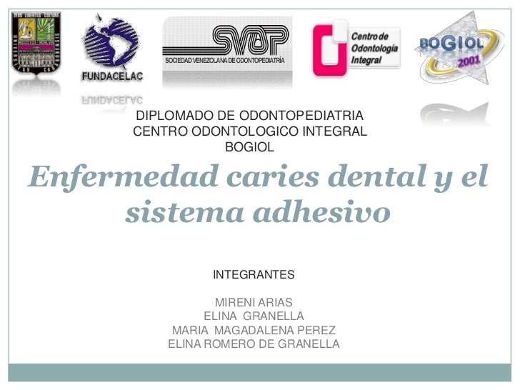Caries Dental y Sistemas Adhesivos.