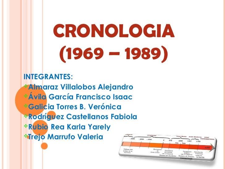 CRONOLOGIA        (1969 – 1989)INTEGRANTES:Almaraz Villalobos AlejandroÁvila García Francisco IsaacGalicia Torres B. Ve...