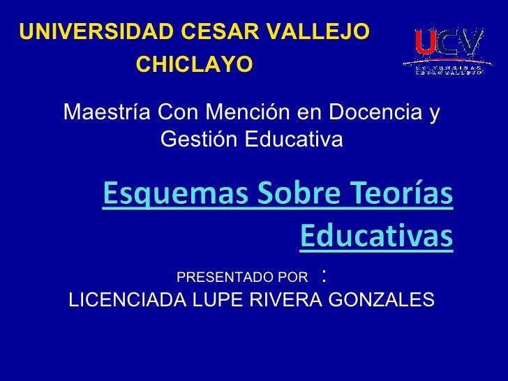 UNIVERSIDAD CESAR VALLEJO CHICLAYO Maestría Con Mención en Docencia y Gestión Educativa PRESENTADO POR   : LICENCIADA LUPE...