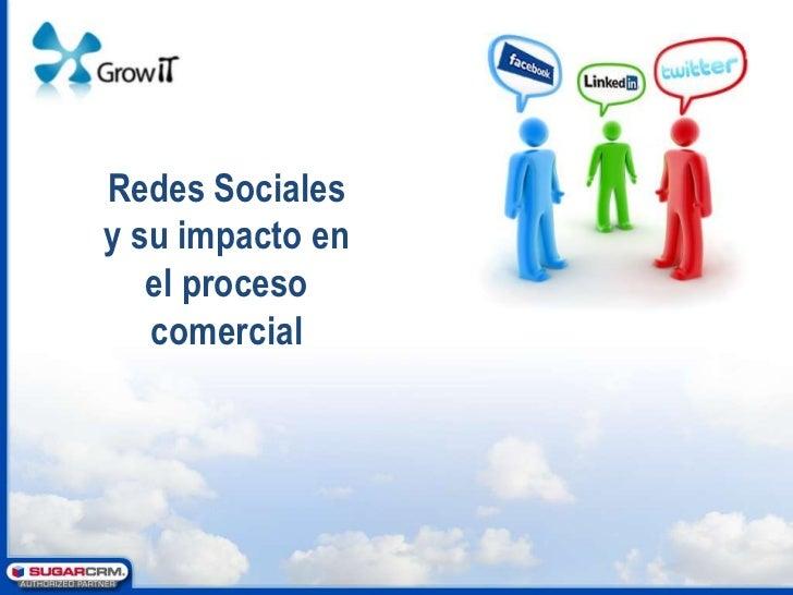 Redes Sociales y suimpacto en el procesocomercial<br />