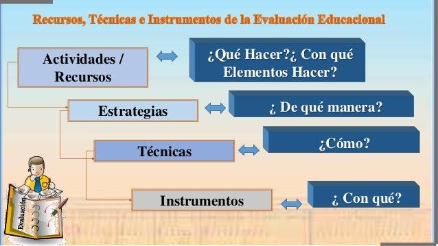 Actividades / Recursos Estrategias Técnicas Instrumentos ¿Qué Hacer?¿ Con qué Elementos Hacer? ¿Cómo? ¿ De qué manera? ¿ C...