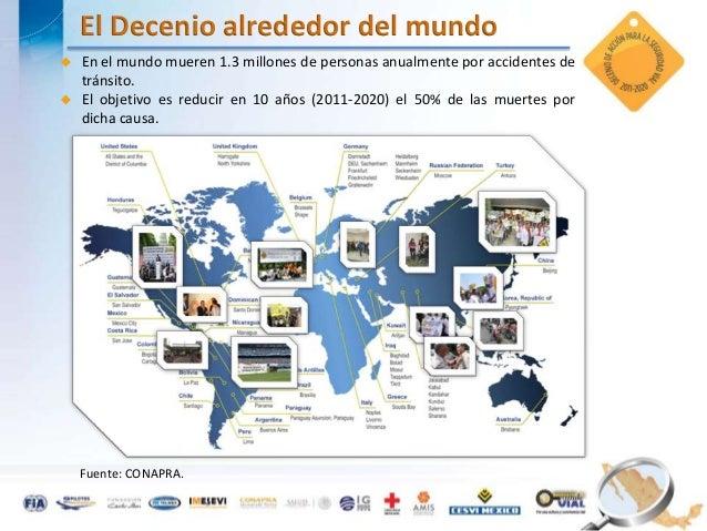Seguridad Vial Mexico Vial en México 2013