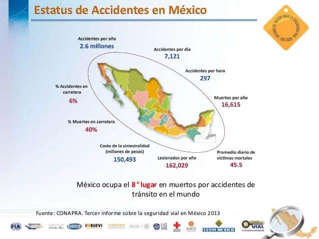 Seguridad Vial Mexico la Seguridad Vial  Las