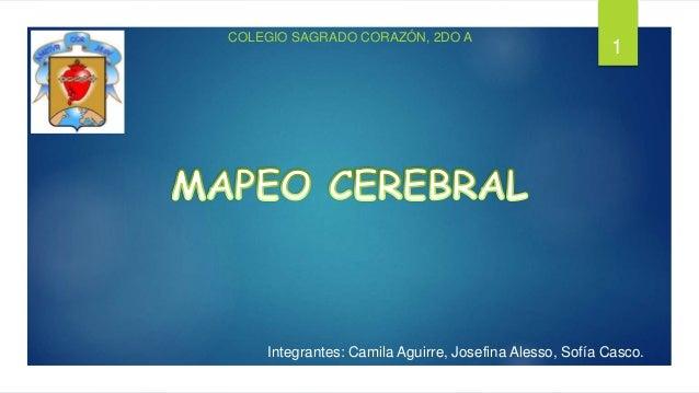 COLEGIO SAGRADO CORAZÓN, 2DO A  1  Integrantes: Camila Aguirre, Josefina Alesso, Sofía Casco.