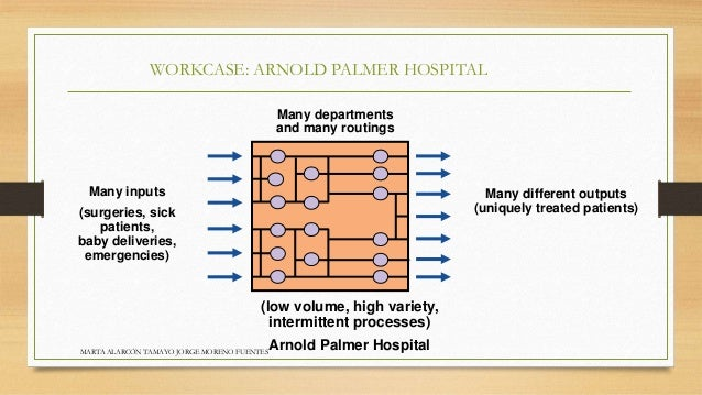 layout at arnold palmer hospital s new facility Farm to fork - quality at darden restaurants 12:19 layout at arnold palmer hospital's new facility 9:30 ch 9 facility layout at arnold palmer hospital's.