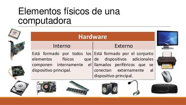 Elementos b sicos de una computadora for Elementos de hardware