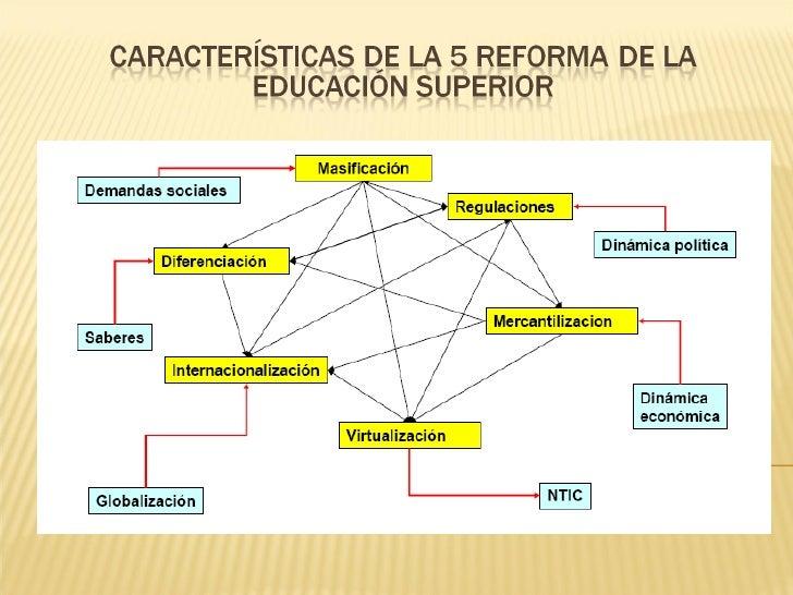 CARACTERISTICA DE LAS 5 REFORMAS CURRICULARES EN LA EDUCACIÓN SUPERIOR