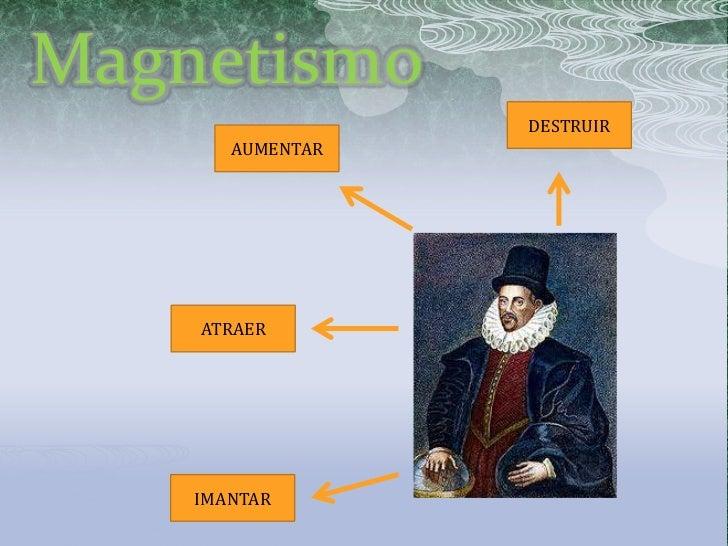 Magnetismo                  DESTRUIR       AUMENTAR    ATRAER    IMANTAR