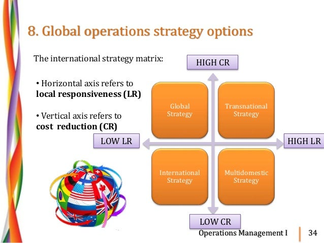 managing differences the central challenge of global strategy Hbs working knowledge: business research for business leaders.
