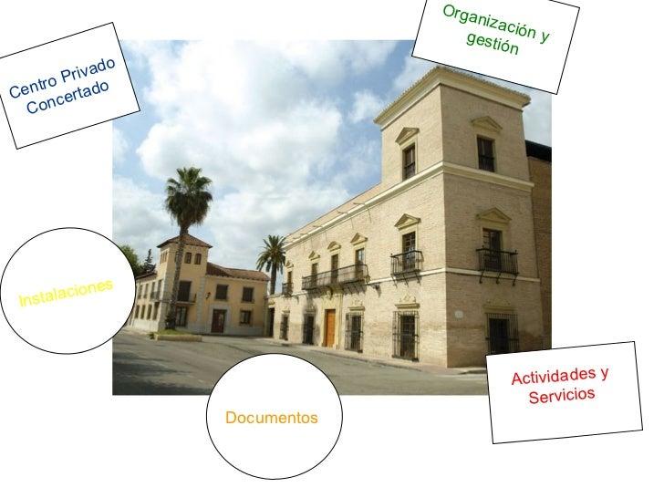 Centro Privado Concertado Actividades y  Servicios   Instalaciones   Documentos   Organización y  gestión