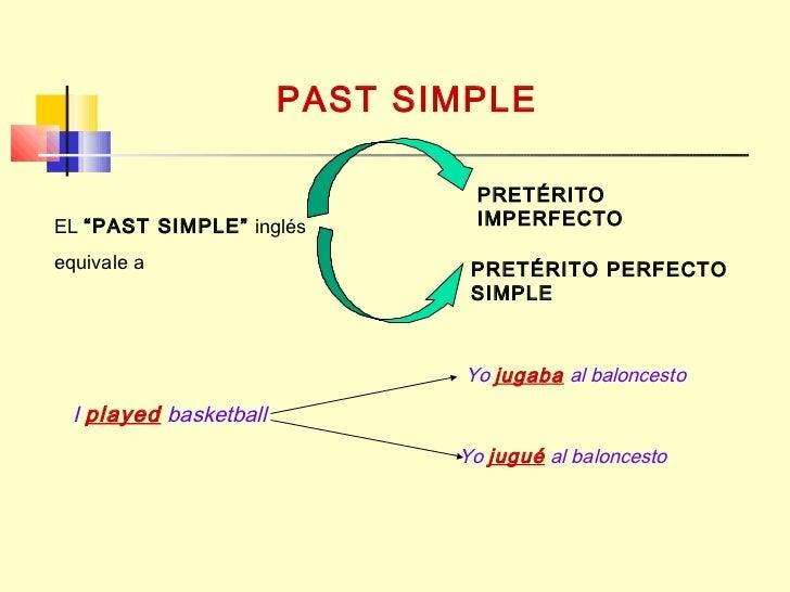Presentación past simple