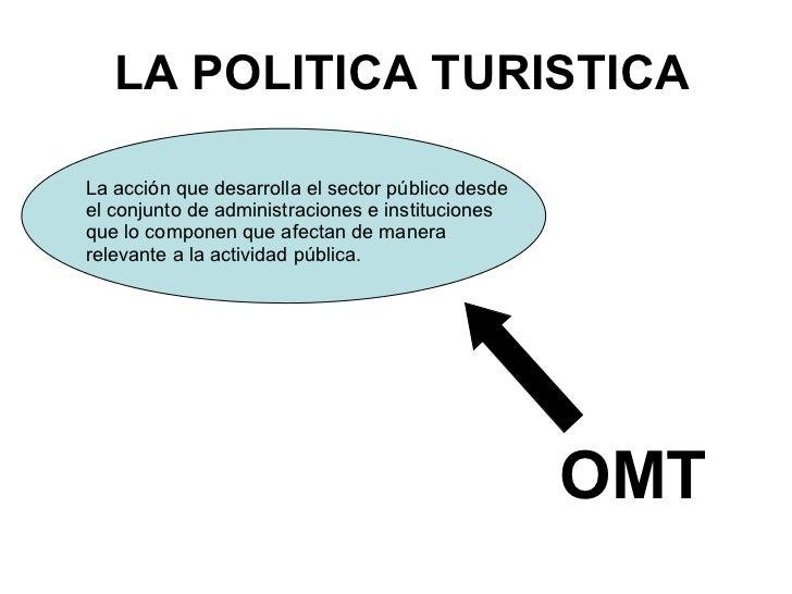 Presentación Politica Om Tmayo 2008ppt
