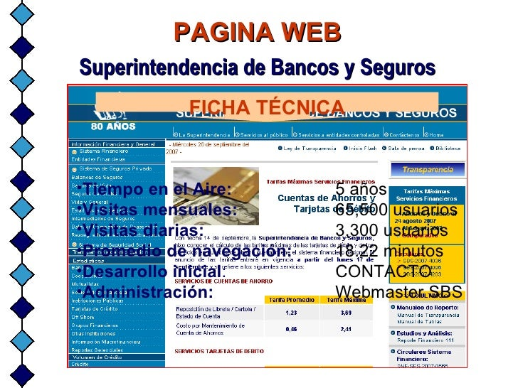 PAGINA WEB   Superintendencia de Bancos y Seguros   <ul><li>Tiempo en el Aire: 5 años  </li></ul><ul><li>Visitas mensuales...