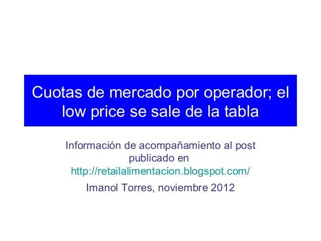 Cuotas de mercado por operador; el   low price se sale de la tabla    Información de acompañamiento al post               ...