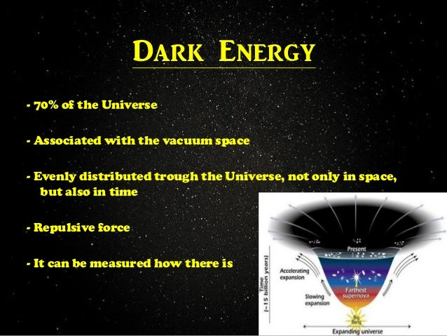 dark energy research papers In this paper, we will consider a particular example of f(t) theory and study the effects of various interactions on a cosmological model.
