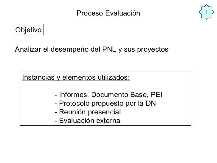 Proceso Evaluación           1ObjetivoAnalizar el desempeño del PNL y sus proyectos  Instancias y elementos utilizados:   ...