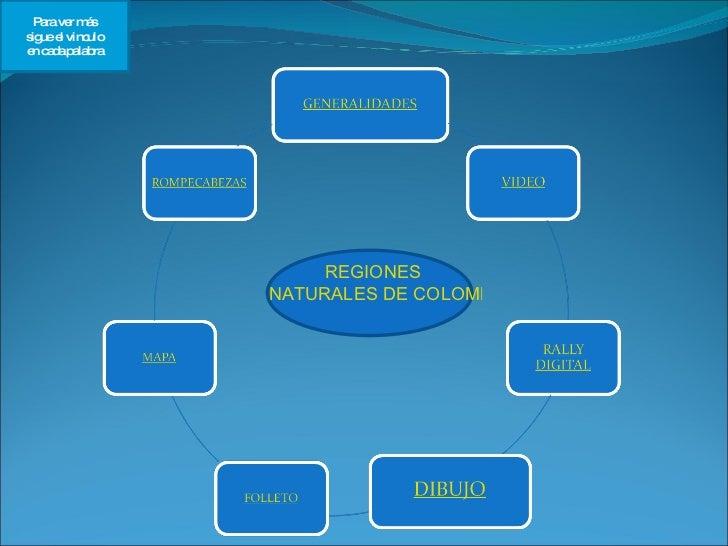 PresentacióN Regiones Naturales Colombia