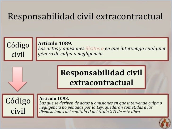 Responsabilidade penal por erro médico e o principio do bis in idem 9