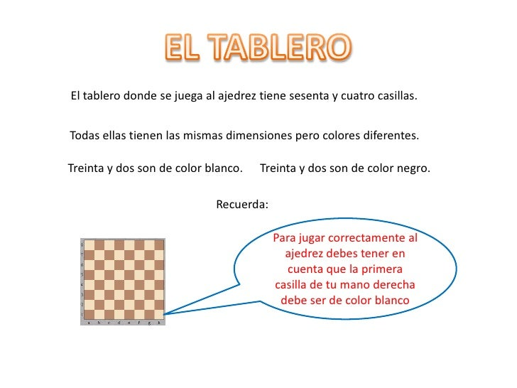 El tablero donde se juega al ajedrez tiene sesenta y cuatro casillas.Todas ellas tienen las mismas dimensiones pero colore...