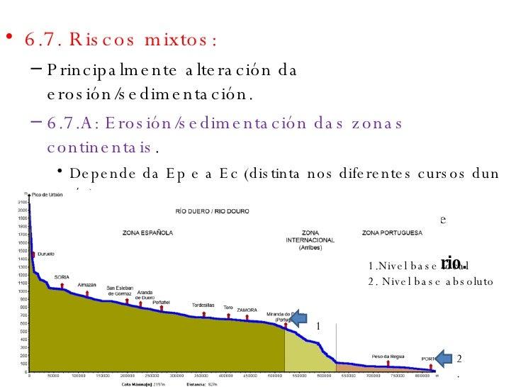<ul><li>6.7. Riscos mixtos: </li></ul><ul><ul><li>Principalmente alteración da erosión/sedimentación. </li></ul></ul><ul><...