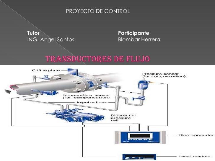 PROYECTO DE CONTROLTutor                        ParticipanteING. Angel Santos            Blombar Herrera