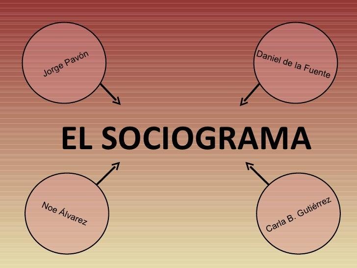 EL SOCIOGRAMA Daniel de la Fuente Jorge Pavón Noe Álvarez  Carla B. Gutiérrez