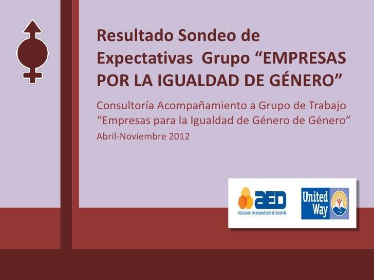 """Resultado Sondeo deExpectativas Grupo """"EMPRESASPOR LA IGUALDAD DE GÉNERO""""Consultoría Acompañamiento a Grupo de Trabajo""""Emp..."""