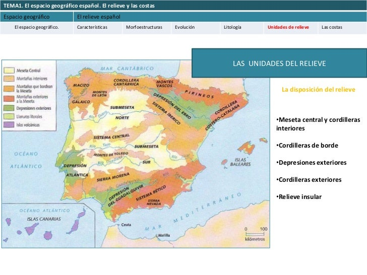Tema 1: El espacio geográfico.Diversidad geomorfológica (3)