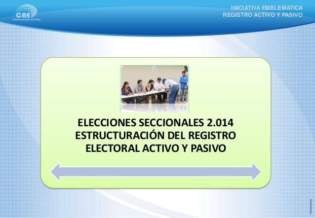 INICIATIVA EMBLEMATICA REGISTRO ACTIVO Y PASIVO  ELECCIONES SECCIONALES 2.014 ESTRUCTURACIÓN DEL REGISTRO ELECTORAL ACTIVO...