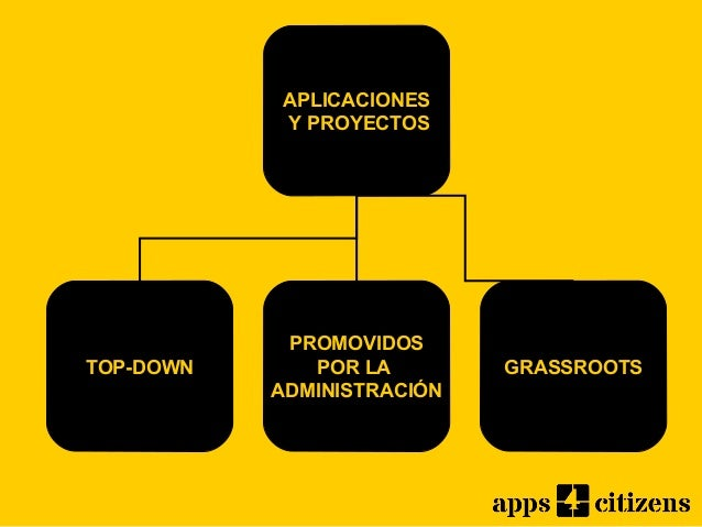 APLICACIONES Y PROYECTOS TOP-DOWN PROMOVIDOS POR LA ADMINISTRACIÓN GRASSROOTS