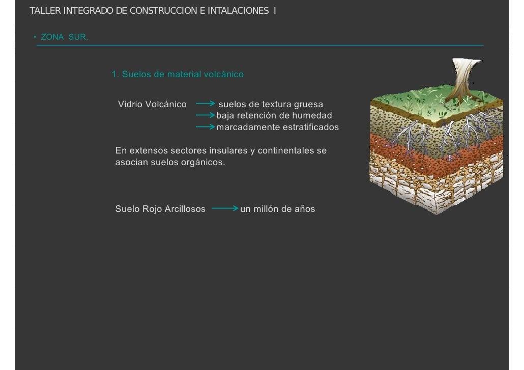 Tipos de suelo chile for Tipo de suelo 1
