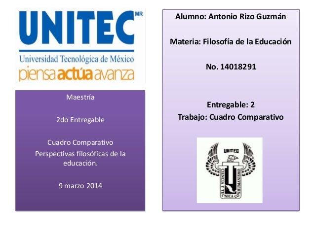 Alumno: Antonio Rizo Guzmán Materia: Filosofía de la Educación No. 14018291  Maestría  2do Entregable Cuadro Comparativo P...