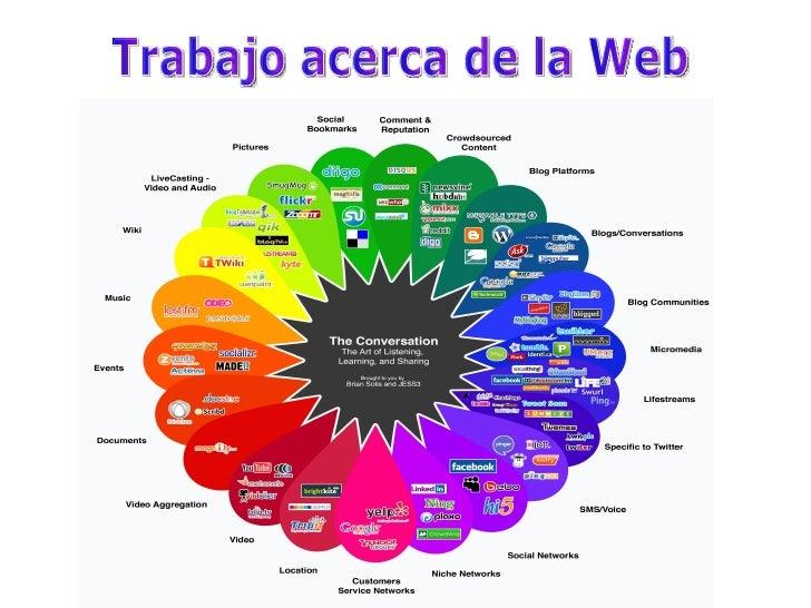 Web 2.0  Sofía y Fernanda