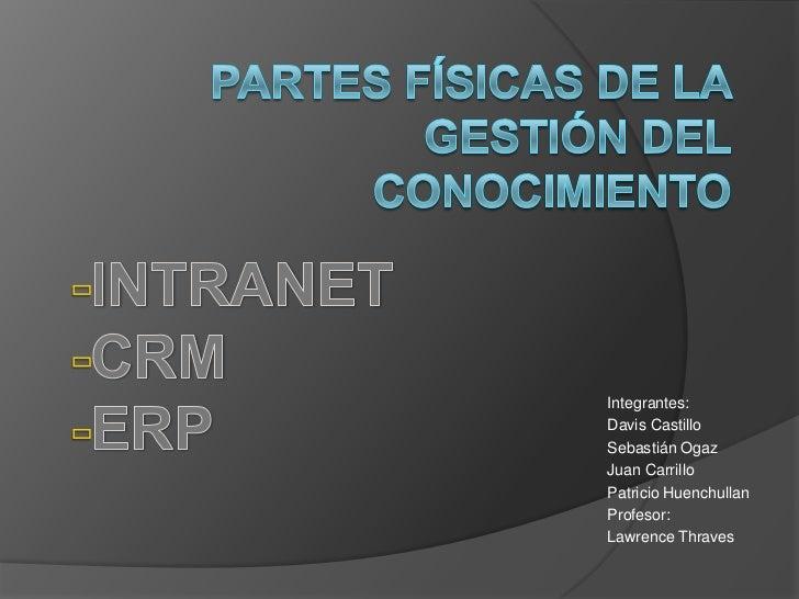 Partes físicas de la Gestión del Conocimiento<br />-INTRANET<br />-CRM<br />-ERP<br />Integrantes:<br />Davis Castillo <br...