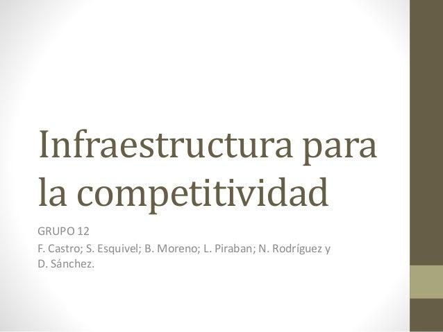 Infraestructura para la competitividad GRUPO 12 F. Castro; S. Esquivel; B. Moreno; L. Piraban; N. Rodríguez y D. Sánchez.