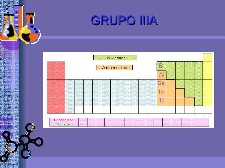 GRUPO IIIA Al B Ga In Tl