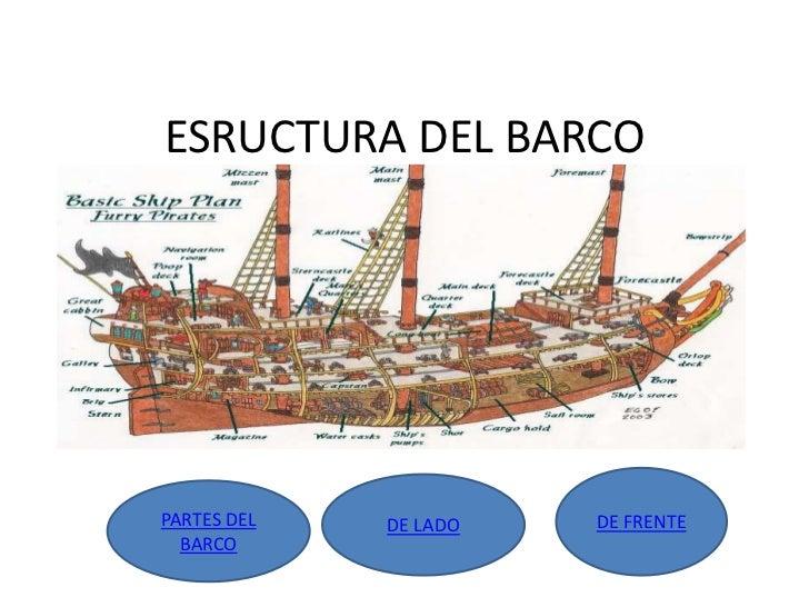 ESRUCTURA DEL BARCOPARTES DEL   DE LADO   DE FRENTE  BARCO
