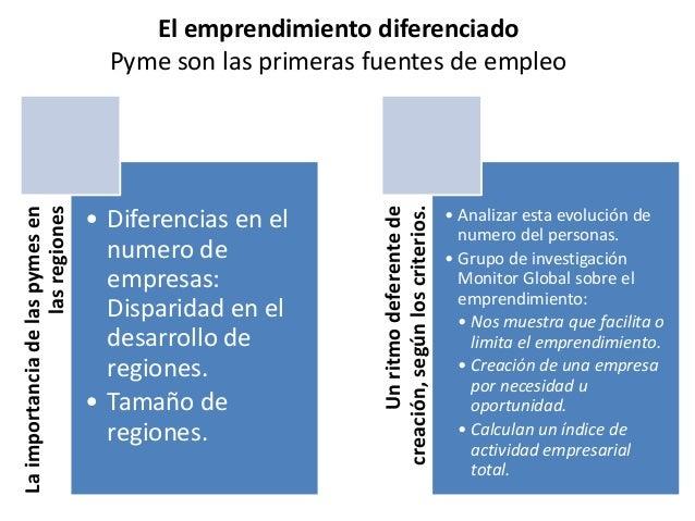El emprendimiento diferenciado                   las regiones     Pyme son las primeras fuentes de empleo                 ...