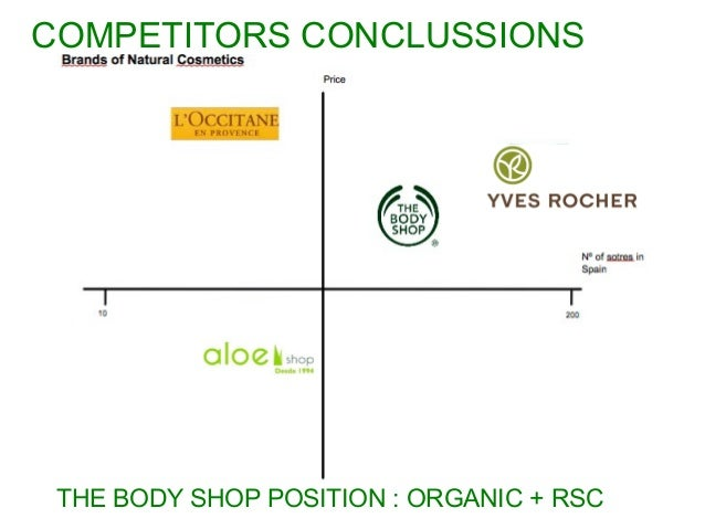 the body shop pest analysis Originally designed as a business environmental scan, the pest or pestle is an analysis of the external macro environment in which a business operates.
