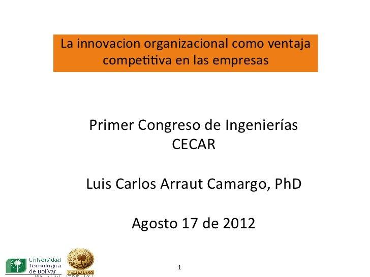 La innovacion organizacional como ventaja           compe33va en las empresas                           ...