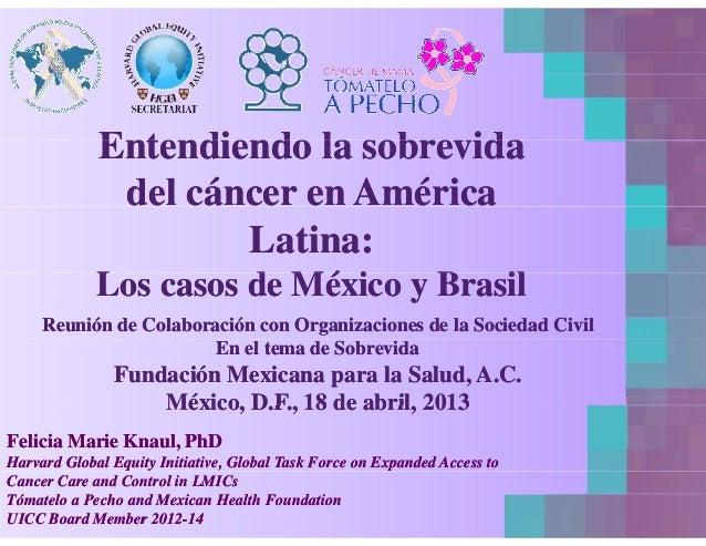 Entendiendo la sobrevidaEntendiendo la sobrevidaEntendiendo la sobrevidaEntendiendo la sobrevida del cáncer en Américadel ...
