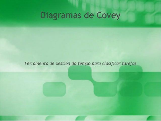Diagramas de CoveyDiagramas de Covey Ferramenta de xestión do tempo para clasificar tarefas